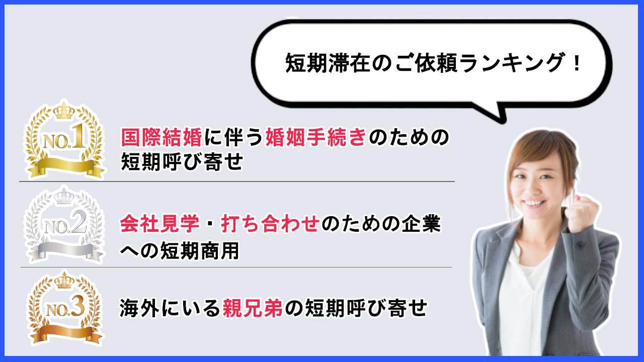 静岡県のA.C.C.行政書士事務所|短期滞在のご依頼ランキング!1位:国際結婚に伴う婚姻(結婚)手続きのための短期呼び寄せ。2位:会社見学・打ち合わせのための企業への短期商用。3位:海外にいる親兄弟の短期呼び寄せ